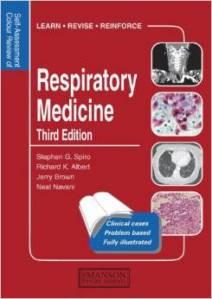 Respiratory medicine Spiro
